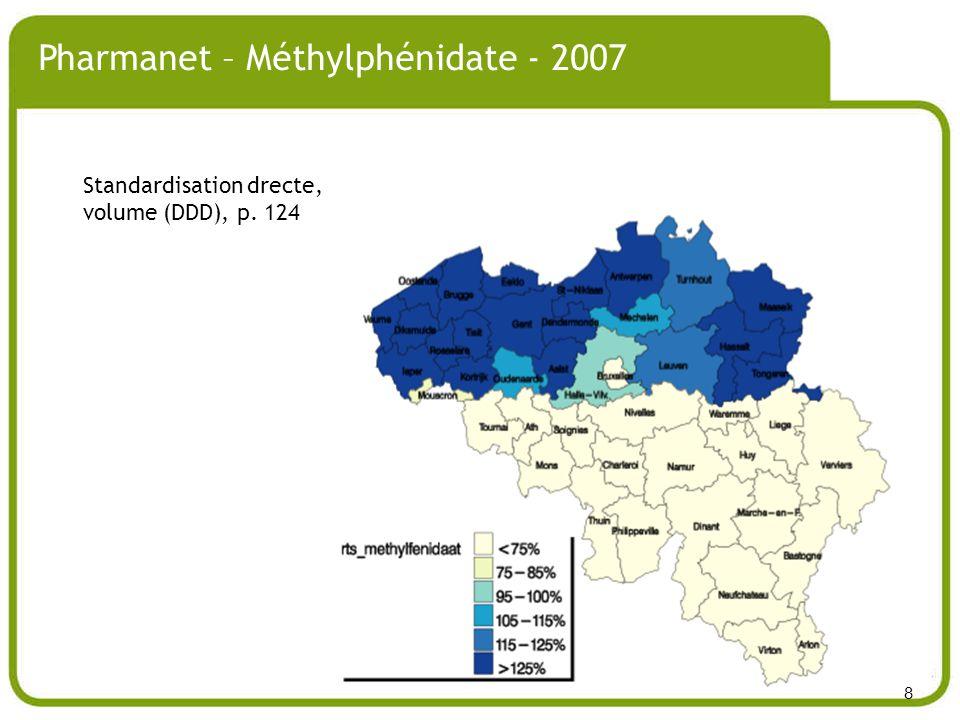 8 Pharmanet – Méthylphénidate - 2007 Standardisation drecte, volume (DDD), p. 124 8