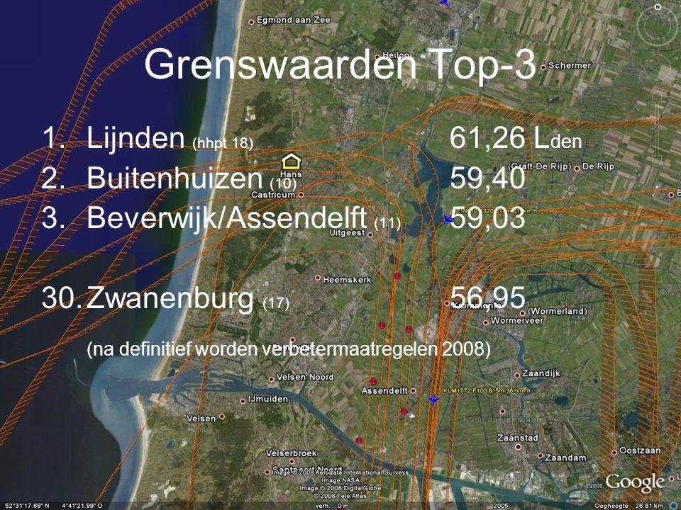 Grenswaarden Top-3 1.Lijnden (hhpt 18) 61,26 L den 2.Buitenhuizen (10) 59,40 3.Beverwijk/Assendelft (11) 59,03 30.Zwanenburg (17) 56,95 (na definitief