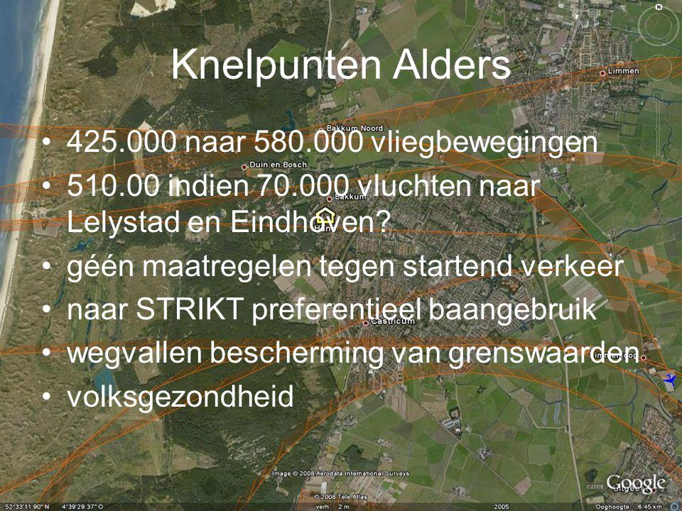 Knelpunten Alders •425.000 naar 580.000 vliegbewegingen •510.00 indien 70.000 vluchten naar Lelystad en Eindhoven? •géén maatregelen tegen startend ve