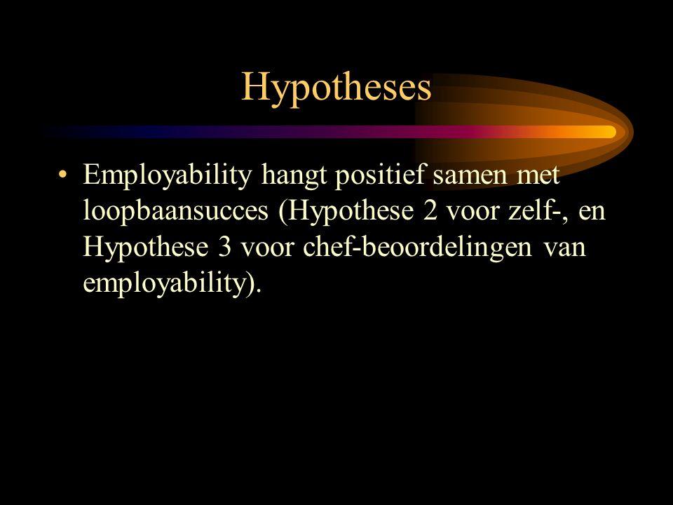Hypotheses •Leeftijd modereert de relatie tussen chef- beoordelingen van employability en objectief loopbaansucces.