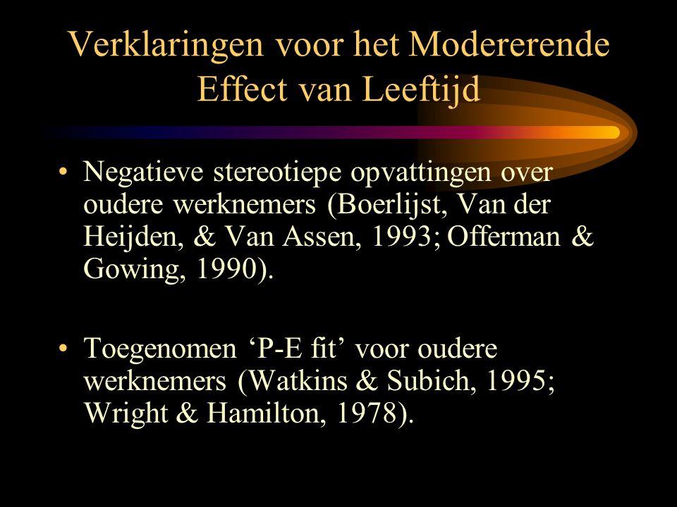 Verklaringen voor het Modererende Effect van Leeftijd •Negatieve stereotiepe opvattingen over oudere werknemers (Boerlijst, Van der Heijden, & Van Ass