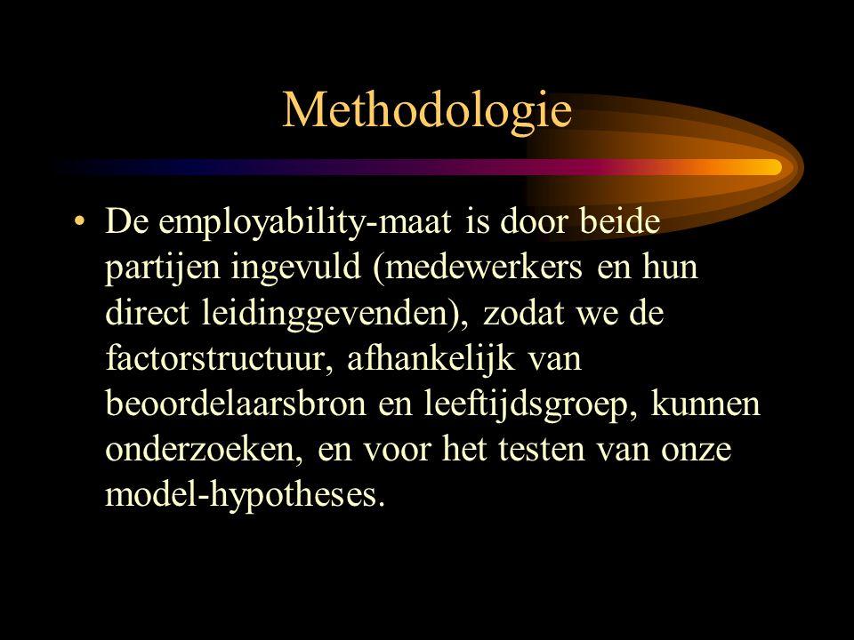 Methodologie •De employability-maat is door beide partijen ingevuld (medewerkers en hun direct leidinggevenden), zodat we de factorstructuur, afhankel