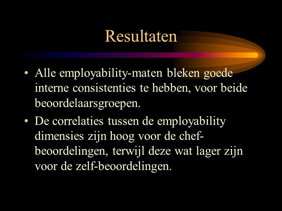 Results •De overeenkomst tussen zelf- en chef- beoordelingen voor dezelfde employability- dimensie varieert van.22 tot.37.