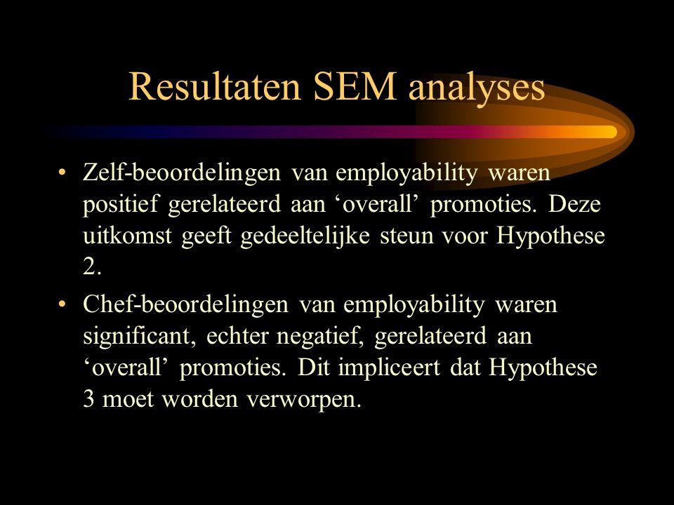 Resultaten SEM analyses •Zelf-beoordelingen van employability waren positief gerelateerd aan 'overall' promoties. Deze uitkomst geeft gedeeltelijke st