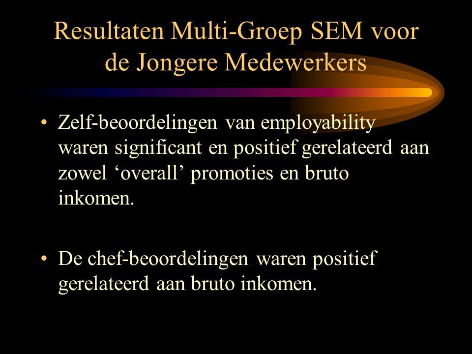 Resultaten Multi-Groep SEM voor de Oudere Medewerkers •Zelf-beoordelingen van employability waren positief gerelateerd aan 'overall' promoties, terwijl chef-beoordelingen negatief gerelateerd waren aan 'overall' promoties.