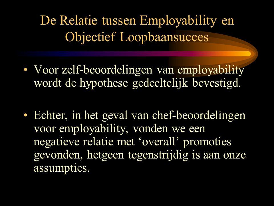 De Relatie tussen Employability en Objectief Loopbaansucces •Voor zelf-beoordelingen van employability wordt de hypothese gedeeltelijk bevestigd. •Ech