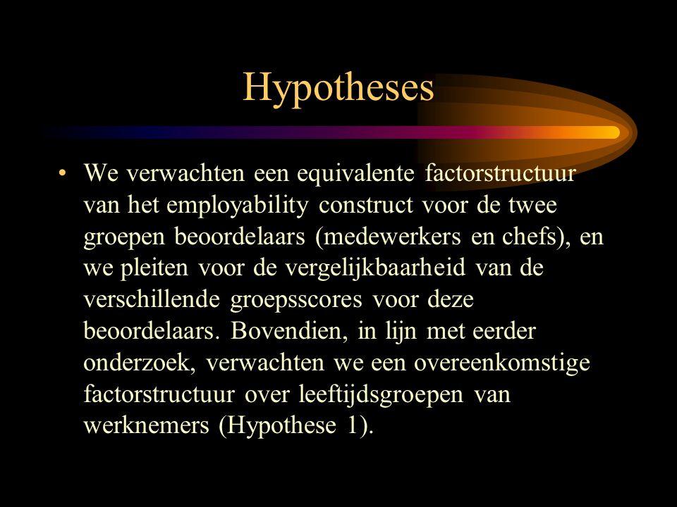 Hypotheses •We verwachten een equivalente factorstructuur van het employability construct voor de twee groepen beoordelaars (medewerkers en chefs), en