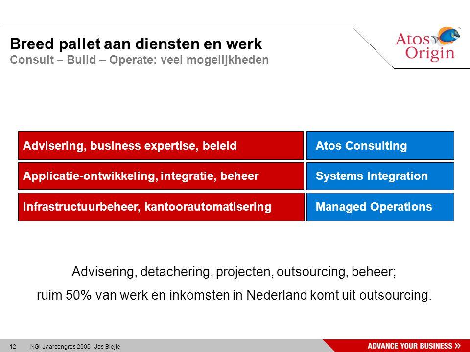 12 NGI Jaarcongres 2006 - Jos Blejie Breed pallet aan diensten en werk Consult – Build – Operate: veel mogelijkheden Advisering, detachering, projecten, outsourcing, beheer; ruim 50% van werk en inkomsten in Nederland komt uit outsourcing.