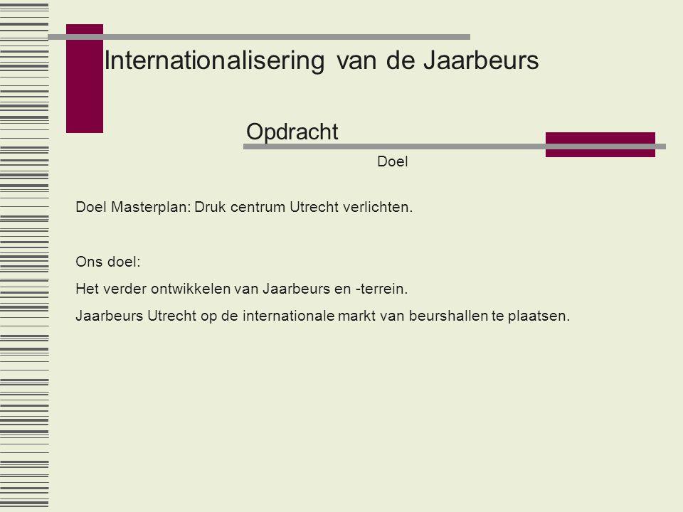 Internationalisering van de Jaarbeurs Opdracht Doel Doel Masterplan: Druk centrum Utrecht verlichten. Ons doel: Het verder ontwikkelen van Jaarbeurs e