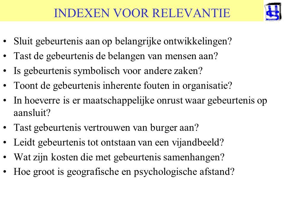 © 2006 JP van de Sande RuG INDEXEN VOOR RELEVANTIE •Sluit gebeurtenis aan op belangrijke ontwikkelingen? •Tast de gebeurtenis de belangen van mensen a