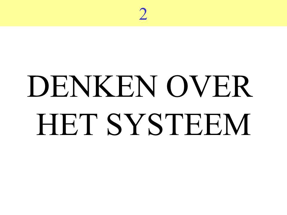 2 DENKEN OVER HET SYSTEEM