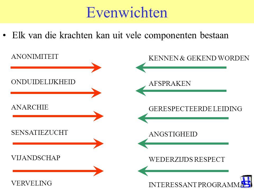 Evenwichten •Elk van die krachten kan uit vele componenten bestaan ANONIMITEIT ONDUIDELIJKHEID ANARCHIE SENSATIEZUCHT VIJANDSCHAP VERVELING KENNEN & G