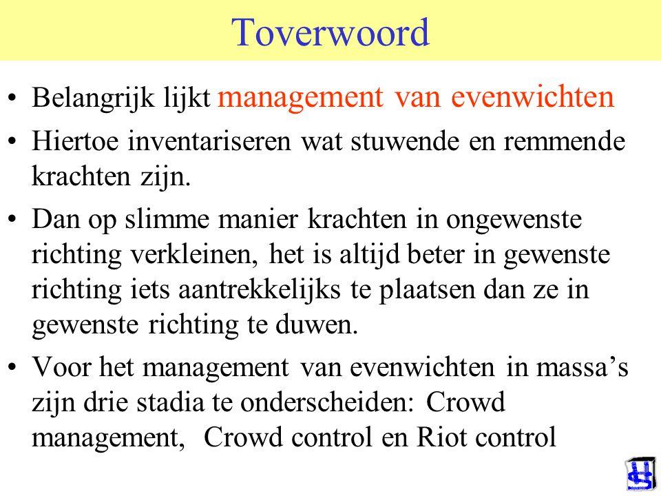Toverwoord •Belangrijk lijkt management van evenwichten •Hiertoe inventariseren wat stuwende en remmende krachten zijn. •Dan op slimme manier krachten