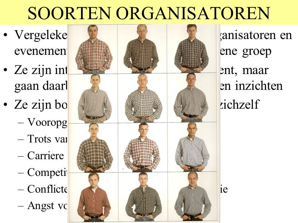 SOORTEN ORGANISATOREN •Vergeleken met de deelnemers zijn organisatoren en evenement managers een nogal homogene groep •Ze zijn intensief bezig met het