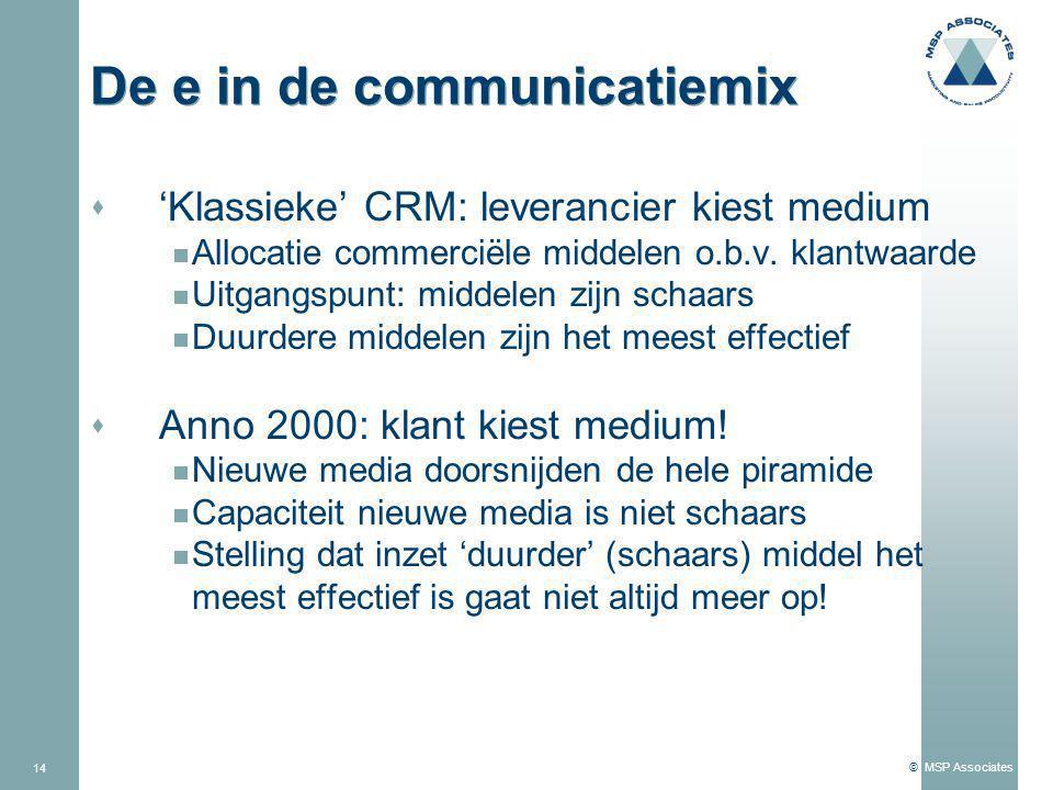 © MSP Associates 14 De e in de communicatiemix s 'Klassieke' CRM: leverancier kiest medium  Allocatie commerciële middelen o.b.v.