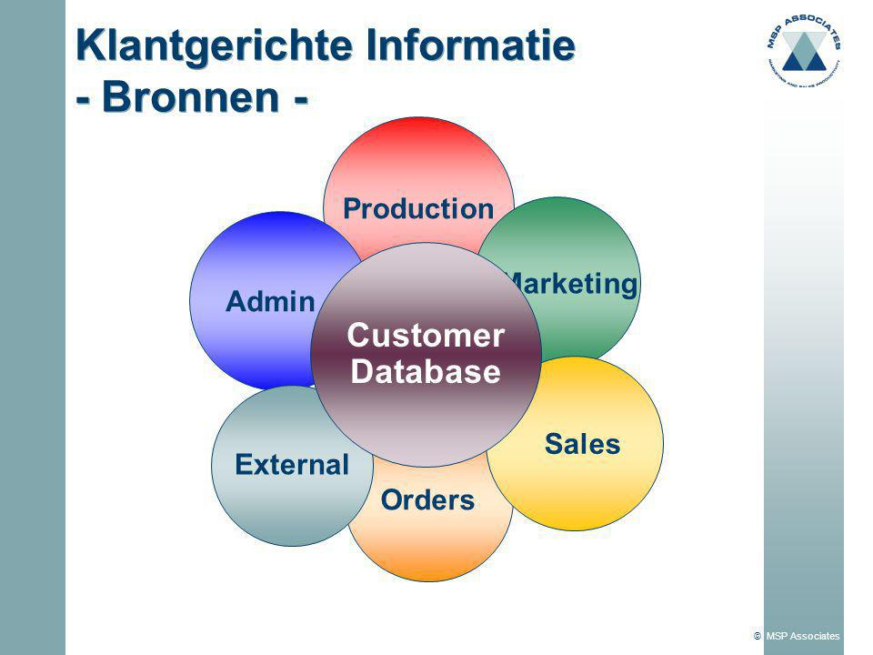 © MSP Associates Klantgerichte Informatie - Bronnen - Production Orders Admin External Marketing Sales Customer Database