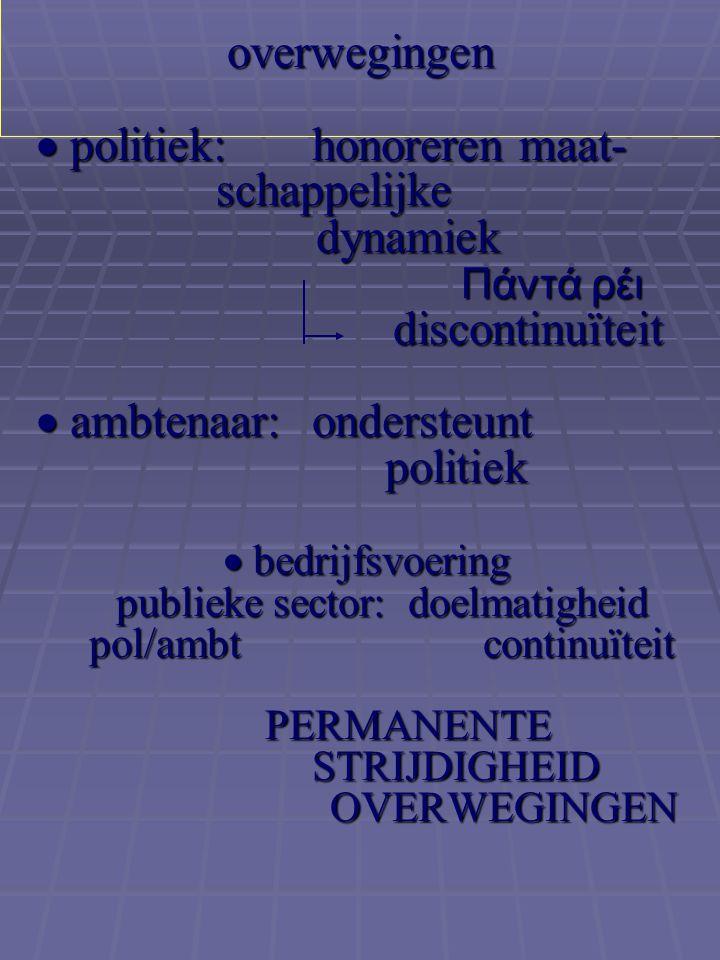 overwegingen  politiek: honoreren maat- schappelijke dynamiek Πάντά ρέι discontinuïteit  ambtenaar: ondersteunt politiek  bedrijfsvoering publieke