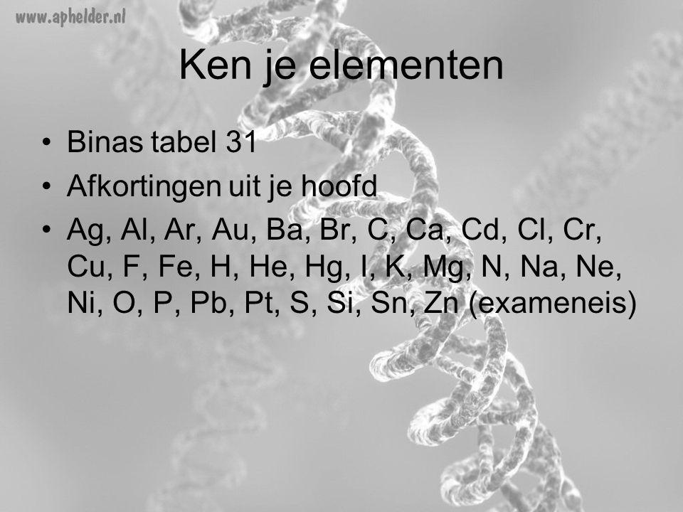 Ken je elementen •Binas tabel 31 •Afkortingen uit je hoofd •Ag, Al, Ar, Au, Ba, Br, C, Ca, Cd, Cl, Cr, Cu, F, Fe, H, He, Hg, I, K, Mg, N, Na, Ne, Ni,