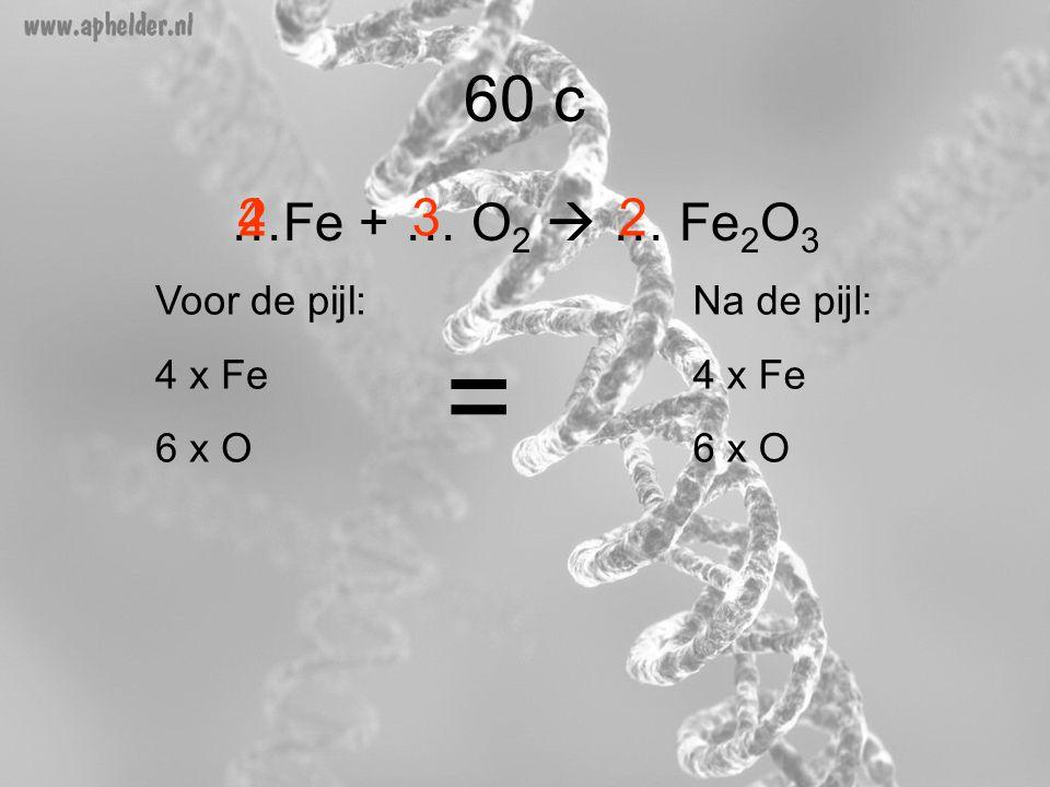 60 c …Fe + … O 2  … Fe 2 O 3 32 Voor de pijl: 4 x Fe 6 x O Na de pijl: 4 x Fe 6 x O = 24