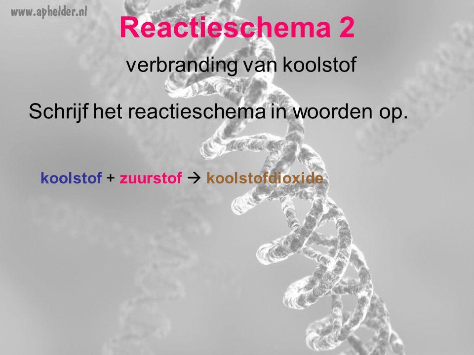 Handige rijtjes (2) Voorvoegsels mono1 di2 tri3 tetra4 penta5 verbindingen van één element met zuurstof-oxide jood-jodide fluor-fluoride chloor-chloride zwavel-sulfide Broom-bromide Ken ze uit je hoofd!!.