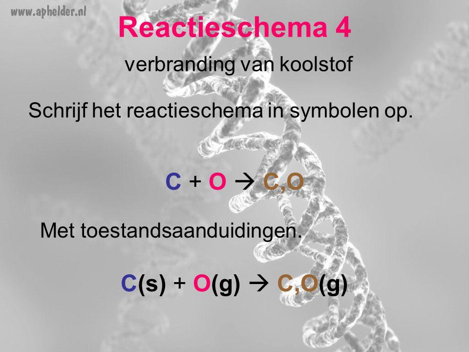 Reactieschema 4 verbranding van koolstof Schrijf het reactieschema in symbolen op. C + O  C,O Met toestandsaanduidingen. C(s) + O(g)  C,O(g)