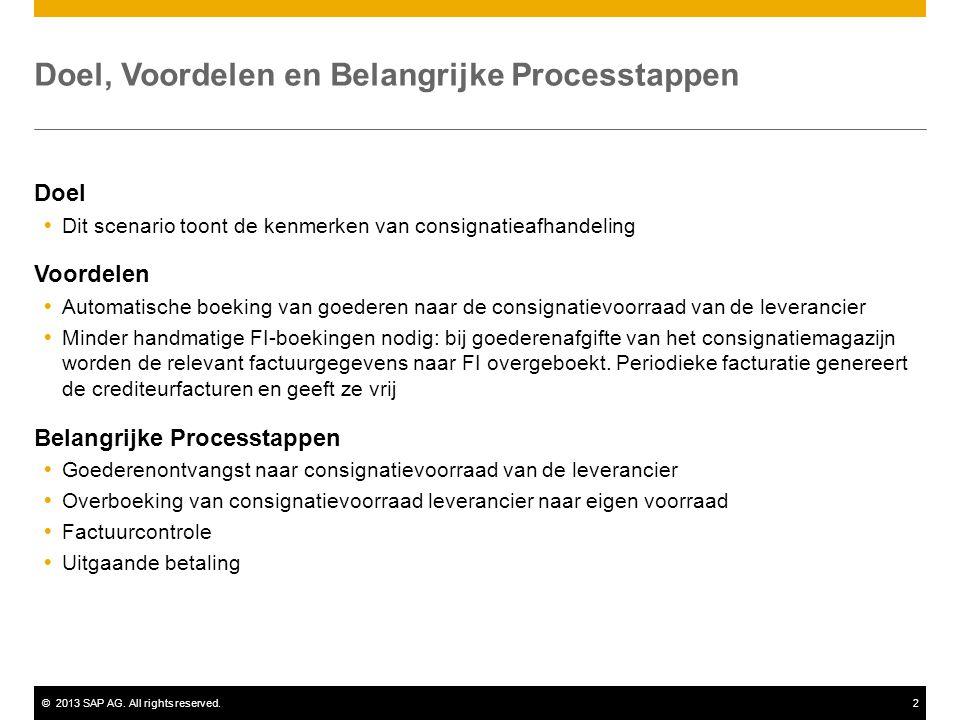 ©2013 SAP AG. All rights reserved.2 Doel, Voordelen en Belangrijke Processtappen Doel  Dit scenario toont de kenmerken van consignatieafhandeling Voo