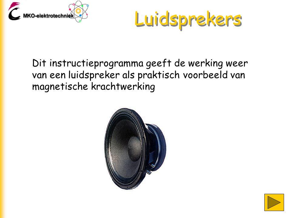 Luidsprekers Dit instructieprogramma geeft de werking weer van een luidspreker als praktisch voorbeeld van magnetische krachtwerking