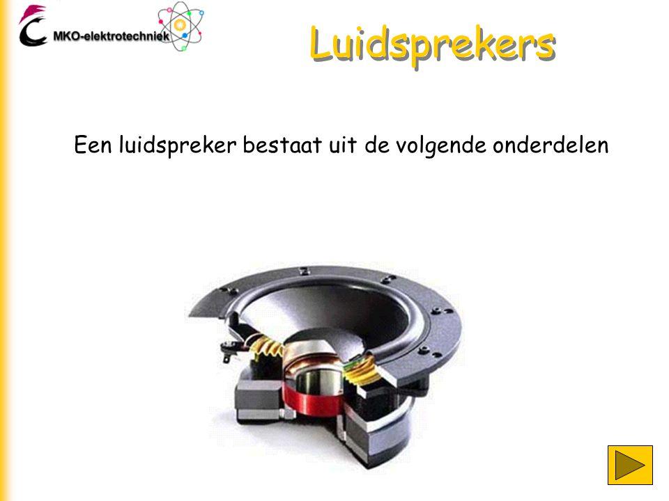 Een luidspreker bestaat uit de volgende onderdelen Luidsprekers