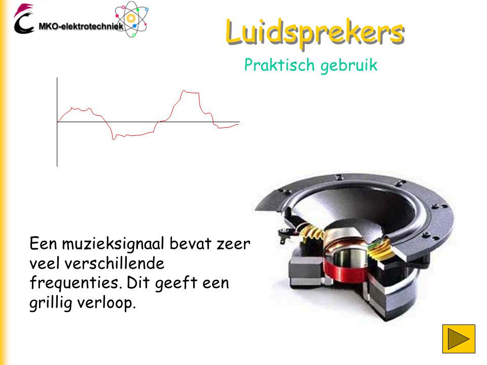 Luidsprekers Praktisch gebruik Een muzieksignaal bevat zeer veel verschillende frequenties. Dit geeft een grillig verloop.