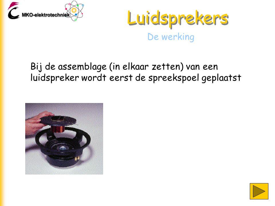 Luidsprekers De werking Bij de assemblage (in elkaar zetten) van een luidspreker wordt eerst de spreekspoel geplaatst