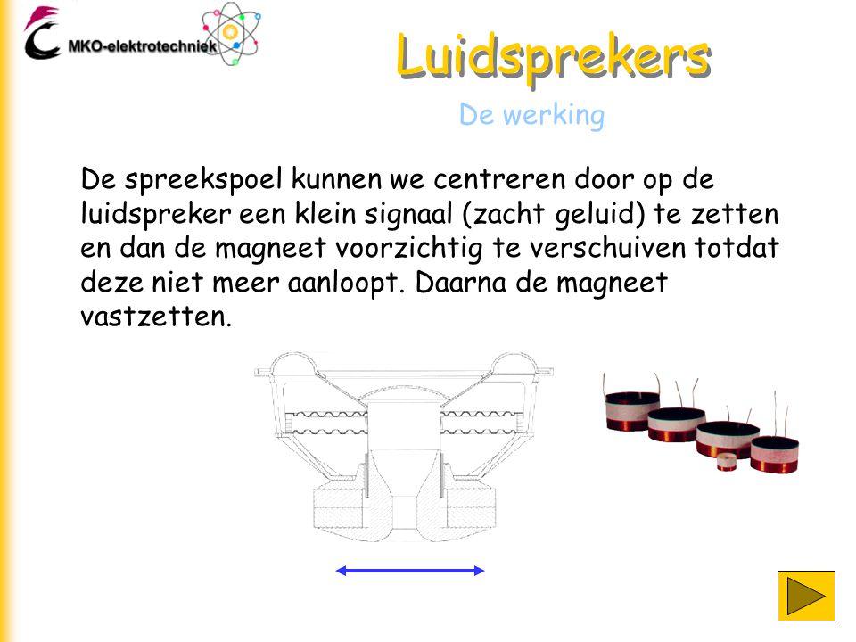 Luidsprekers De werking De spreekspoel kunnen we centreren door op de luidspreker een klein signaal (zacht geluid) te zetten en dan de magneet voorzic
