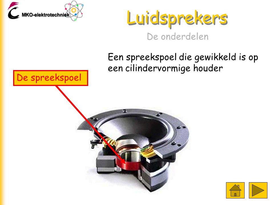 Een spreekspoel die gewikkeld is op een cilindervormige houder Luidsprekers De spreekspoel De onderdelen