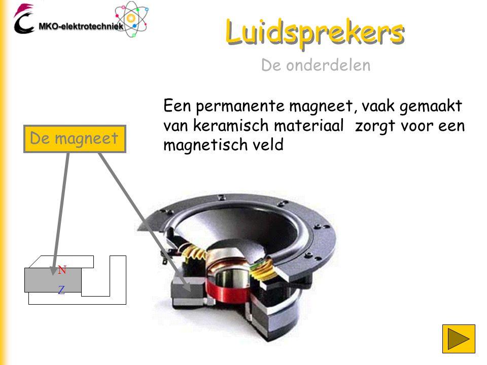 Een permanente magneet, vaak gemaakt van keramisch materiaal zorgt voor een magnetisch veld Luidsprekers De onderdelen N Z De magneet