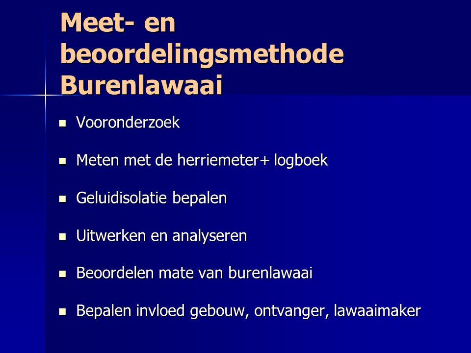 Meet- en beoordelingsmethode Burenlawaai  Vooronderzoek  Meten met de herriemeter+ logboek  Geluidisolatie bepalen  Uitwerken en analyseren  Beoo