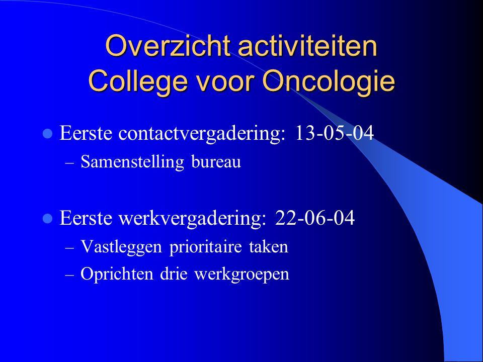 Overzicht activiteiten College voor Oncologie  Eerste contactvergadering: 13-05-04 – Samenstelling bureau  Eerste werkvergadering: 22-06-04 – Vastleggen prioritaire taken – Oprichten drie werkgroepen