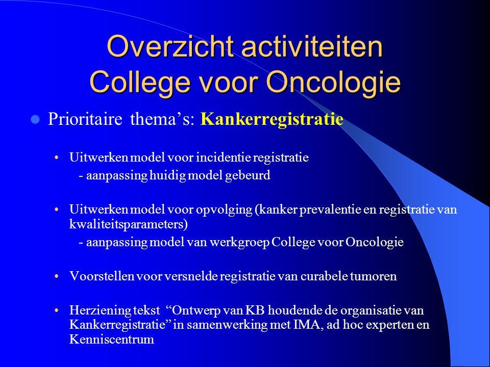  Prioritaire thema's: Kankerregistratie •Uitwerken model voor incidentie registratie - aanpassing huidig model gebeurd •Uitwerken model voor opvolgin