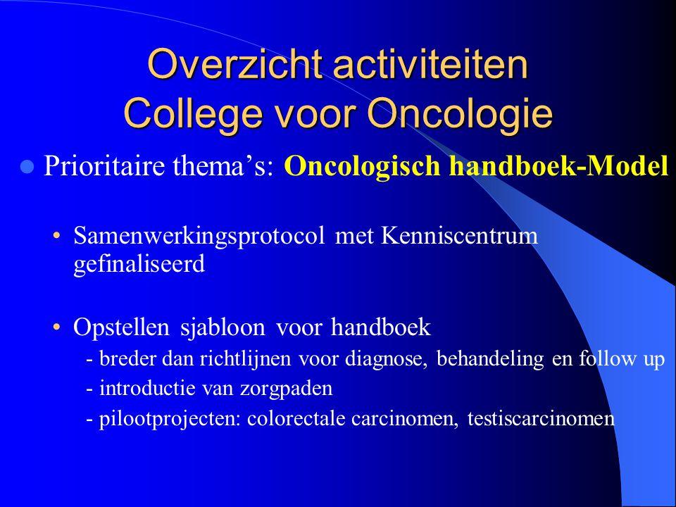  Prioritaire thema's: Oncologisch handboek-Model •Samenwerkingsprotocol met Kenniscentrum gefinaliseerd •Opstellen sjabloon voor handboek - breder da