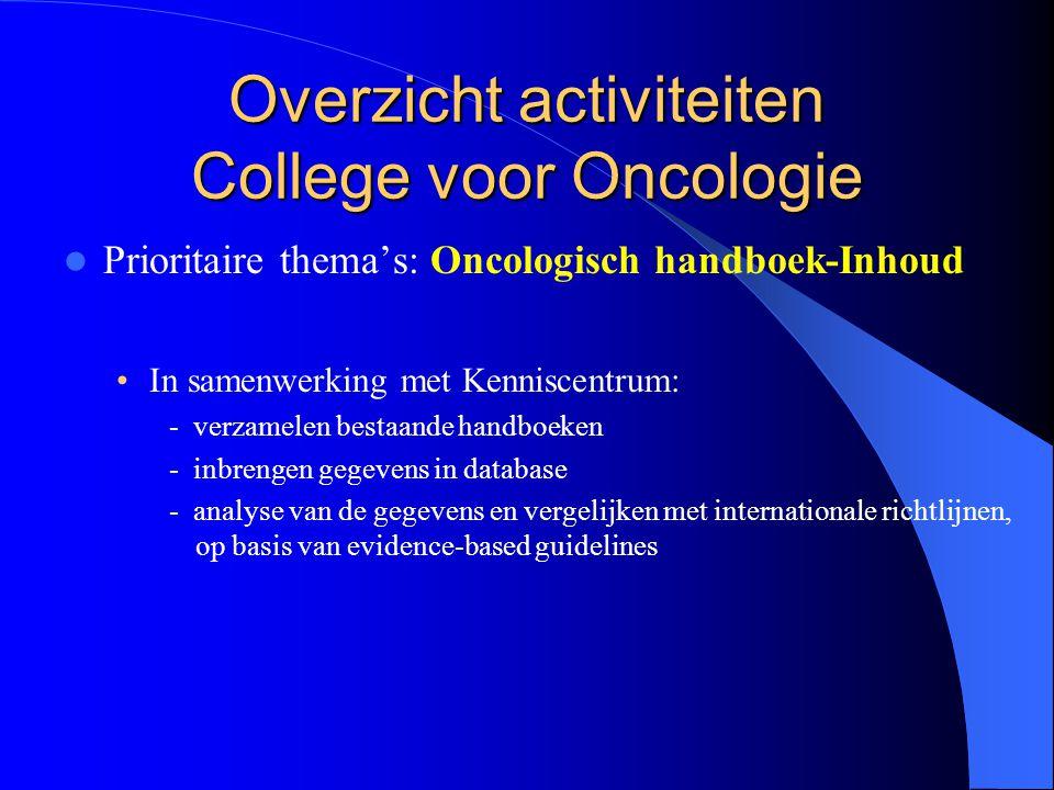  Prioritaire thema's: Oncologisch handboek-Inhoud •In samenwerking met Kenniscentrum: - verzamelen bestaande handboeken - inbrengen gegevens in database - analyse van de gegevens en vergelijken met internationale richtlijnen, op basis van evidence-based guidelines Overzicht activiteiten College voor Oncologie