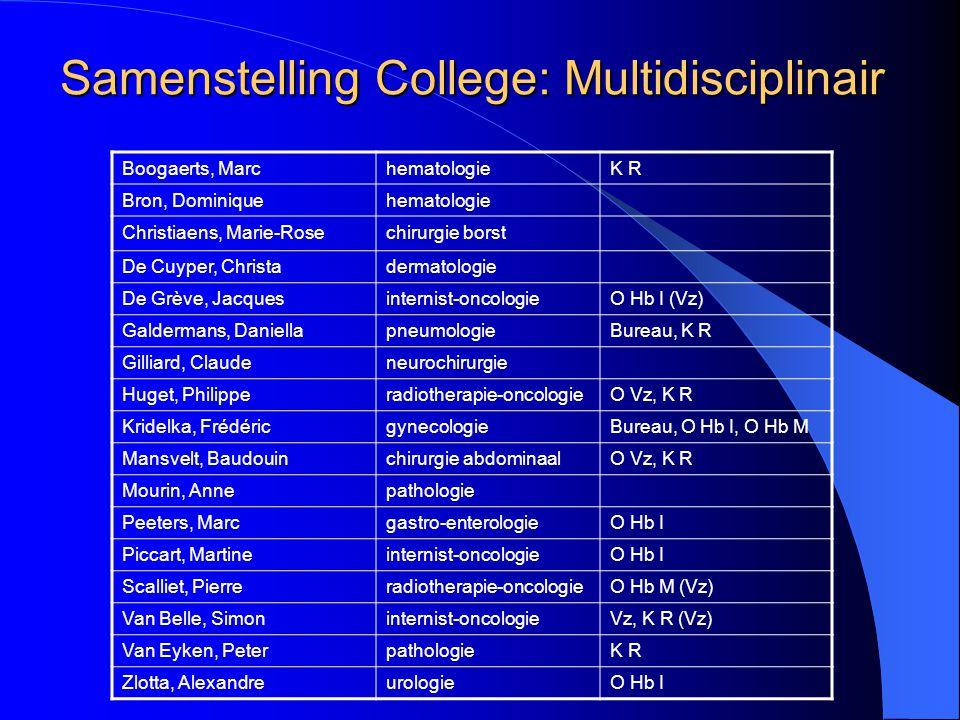 Samenstelling College: Multidisciplinair Boogaerts, MarchematologieK R Bron, Dominiquehematologie Christiaens, Marie-Rosechirurgie borst De Cuyper, Ch