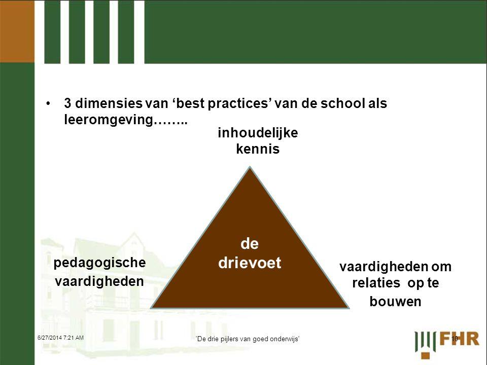 •3 dimensies van 'best practices' van de school als leeromgeving…….. 10 inhoudelijke kennis pedagogische vaardigheden de drievoet vaardigheden om rela