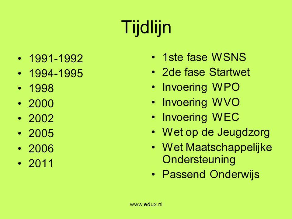 www.edux.nl Tijdlijn •1991-1992 •1994-1995 •1998 •2000 •2002 •2005 •2006 •2011 •1ste fase WSNS •2de fase Startwet •Invoering WPO •Invoering WVO •Invoe
