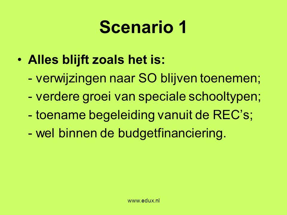 www.edux.nl Scenario 1 •Alles blijft zoals het is: - verwijzingen naar SO blijven toenemen; - verdere groei van speciale schooltypen; - toename begele
