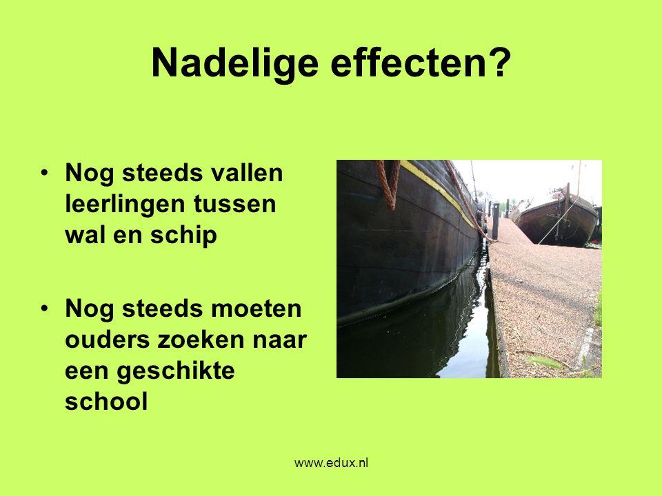 www.edux.nl Nadelige effecten? •Nog steeds vallen leerlingen tussen wal en schip •Nog steeds moeten ouders zoeken naar een geschikte school