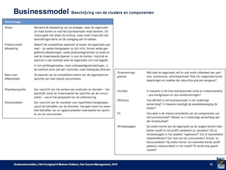 Businessmodel Beschrijving van de clusters en componenten Businessmodellen, Dirk Houtgraaf & Marleen Bekkers, Van Duuren Management, 201012