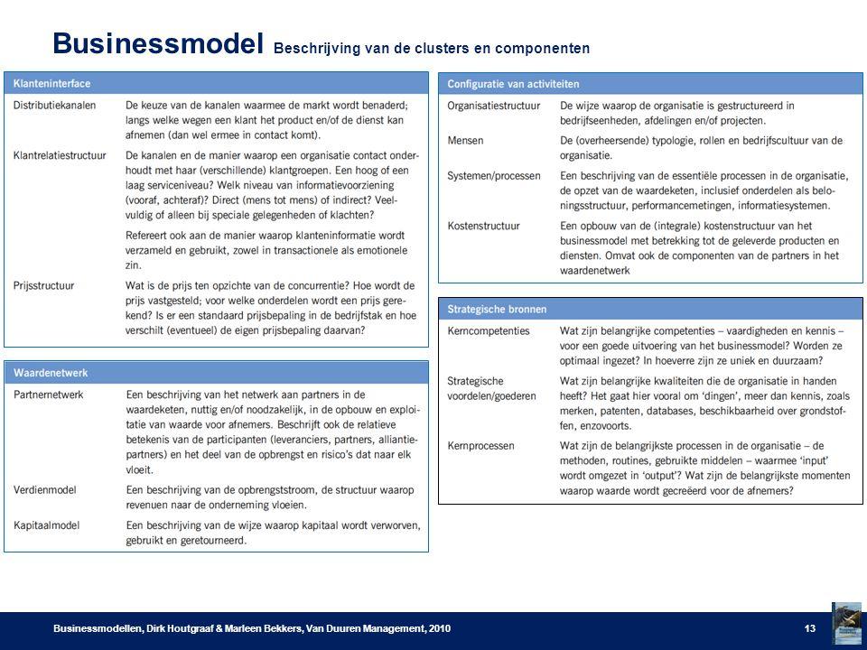 Businessmodel Beschrijving van de clusters en componenten Businessmodellen, Dirk Houtgraaf & Marleen Bekkers, Van Duuren Management, 201013