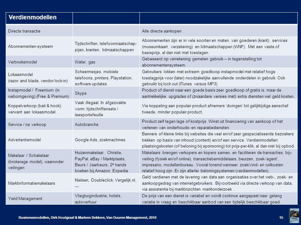 Businessmodellen, Dirk Houtgraaf & Marleen Bekkers, Van Duuren Management, 201015 Verdienmodellen Directe transactieAlle directe aankopen Abonnementen