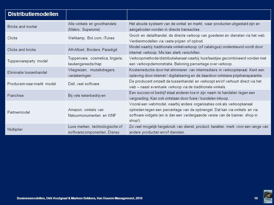 Businessmodellen, Dirk Houtgraaf & Marleen Bekkers, Van Duuren Management, 201016 Distributiemodellen Bricks and mortar Alle winkels en groothandels (