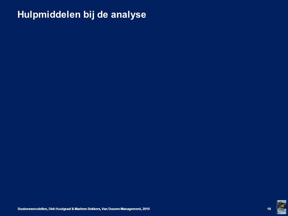 Hulpmiddelen bij de analyse Businessmodellen, Dirk Houtgraaf & Marleen Bekkers, Van Duuren Management, 201018