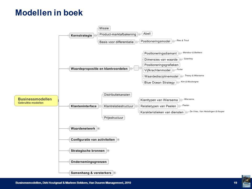 Modellen in boek Businessmodellen, Dirk Houtgraaf & Marleen Bekkers, Van Duuren Management, 201019