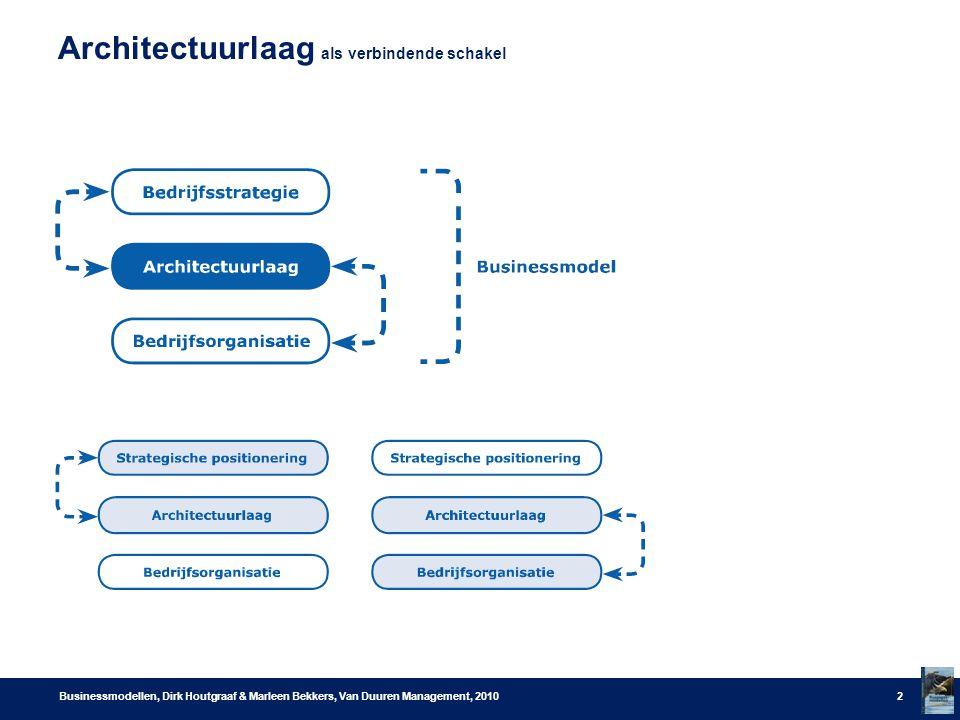 Architectuurlaag als verbindende schakel Businessmodellen, Dirk Houtgraaf & Marleen Bekkers, Van Duuren Management, 20102